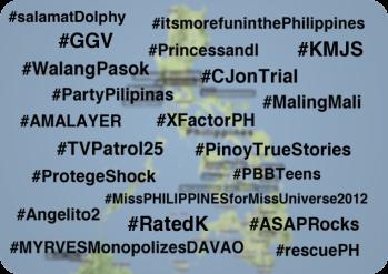 Twitter hashtags in the Philippines for 2012: #salamatDolphy #itsmorefuninthePhilippines #TVPatrol25 #CJonTrial #GGV #KMJS #Amalayer #MissPHILIPPINESforMissUniverse2012 #PartyPilipinas #MYRVESMonopolizesDAVAO #XFactorPH #RatedK #rescuePH #ASAPRocks #Angelito2 #PrincessandI #MalingMali #PBBTeens #PinoyTrueStories #ProtegeShock #WalangPasok